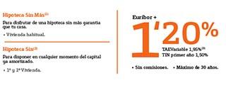 La Hipoteca Sin Más de Bankinter, referencia del mercado