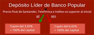Depósito Líder del Banco Popular