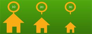 Cómo debe ser el plazo de una hipoteca